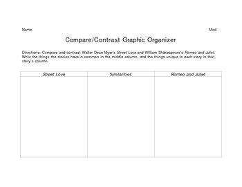 Analysis Essay Graphic Organizer