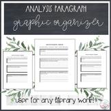 Analysis Paragraph Graphic Organizer