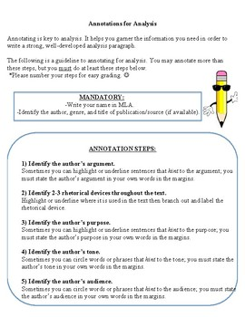 AP Language/Composition - Analysis Paragraph Template and Annotation Steps