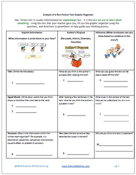Analysis of a Non-Fiction Text Graphic Organizer