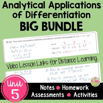 Analytical Applications of Differentiation BIG Bundle (Calculus - Unit 5)