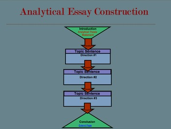 Analytical Five-Paragraph Essay : 13 Smart Notebook Files.  OVER 100 SLIDES! #ed