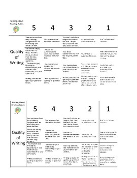 Analytical Paragraph Rubric (Writing about Reading)
