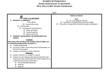 Analytical Response Student Information Packet