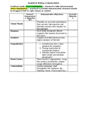 Analytical Writing 1-Column Rubric