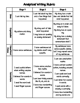 Analytical Writing Rubric