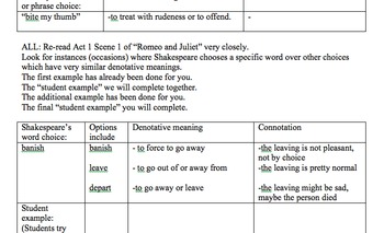 Analyze Denotative & Connotative Language in Shakespeare's Romeo and Juliet