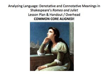 Analyze Denotative & Connotative Language in Shakespeare's