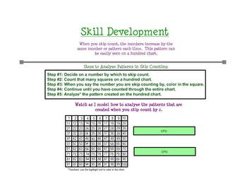 Patterns in Skip Counting Full Lesson (Day 1 Smartboard)