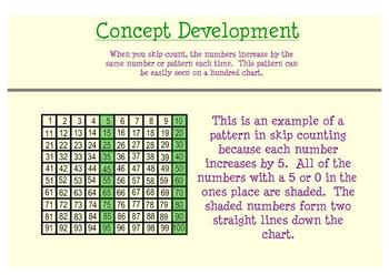 Patterns in Skip Counting Full Lesson (Day 2 Smartboard)