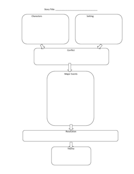 Analyze Short Stories using Graphic Organizers