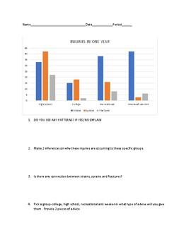 Analyze Sports Injury Graph