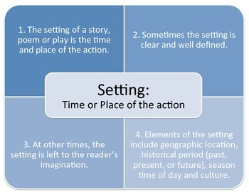 Analyze Story Elements Plot and Setting