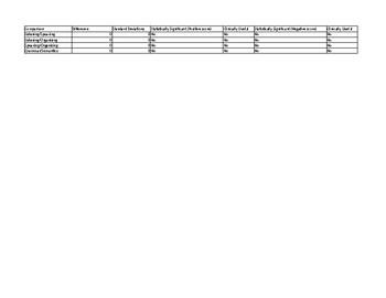 Analyze TOLDI4 Scores