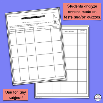 Analyze Test Errors