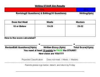 Analyze Your STAAR Sim- Parent Letter