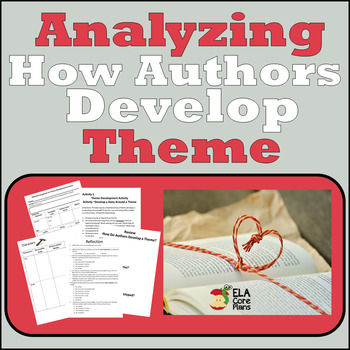 Analyze the Development of Theme PowerPoint and Activities