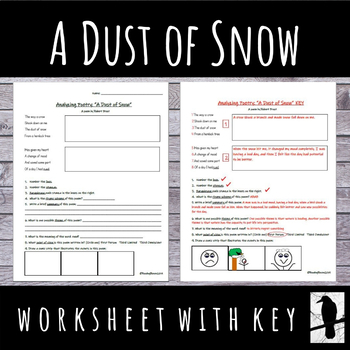 """Analyze the Poem: """"A Dust of Snow"""" by Robert Frost"""