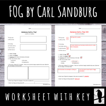 "Analyze the Poem: ""Fog"" by Carl Sandburg"