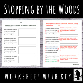 """Analyze the Poem: """"Stopping by the Woods on a Snowy Evening"""" by Robert Frost"""