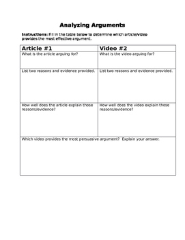 Analyzing Arguments with articles and videos