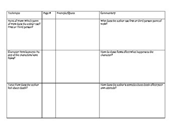 Analyzing Author's Style Graphic Organizer