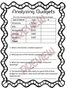 Analyzing Budgets