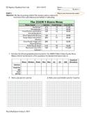 Analyzing Categorical and Qunatitative Statistics Unit Test