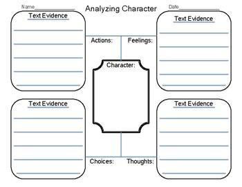 Analyzing Character
