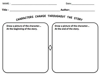 Analyzing Characters Common Core Aligned- Great Displayed- Differentiated!