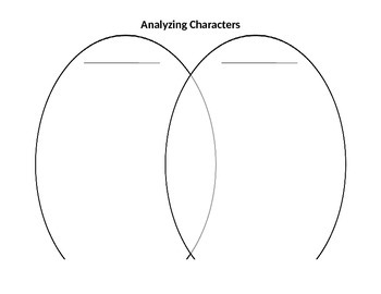 Analyzing Characters Charts and Venn Diagram