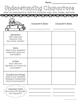Analyzing Characters Graphic Organizer