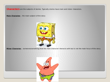 Analyzing Characters PPT