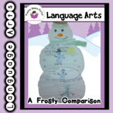 Frosty Comparisons Frosty the Snowman versus The Snowman