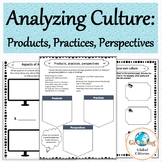 Analyzing Culture: Products, Practices & Perspectives