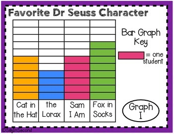 Analyzing Data FREEBIE - Dr Seuss Character Bar Graph