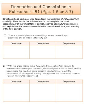 Fahrenheit 451 FREEBIE: Analyzing Denotation and Connotation Activity