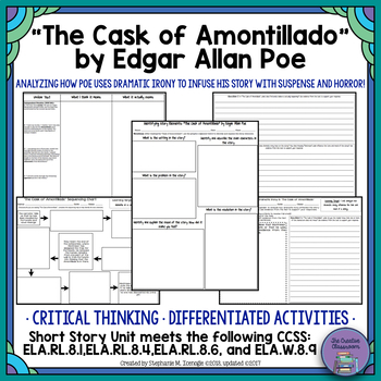 "Analyzing Dramatic Irony: ""The Cask of Amontillado"" by Edg"