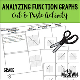 Analyzing Functions and Graphs Activity Cut and Paste