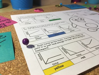Analyzing Functions Activity (Coloring Page)
