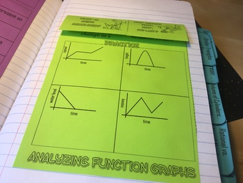 Analyzing Functions Foldable Notes