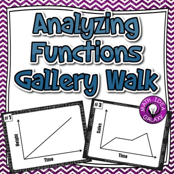 Analyzing Functions Activity - Gallery Walk 8.F.B.5