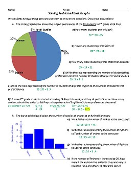 Analyzing Graphs 7.6G