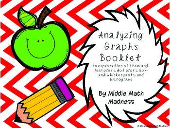 Analyzing Graphs Booklet- Stem & Leaf, Dot Plot, Box & Whisker, and Histogram