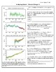 Analyzing Graphs - Climate Change (Modified)