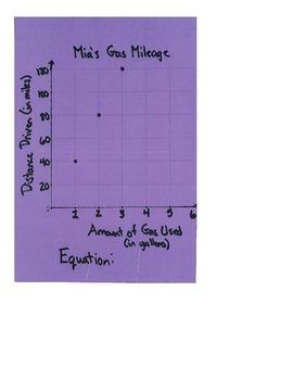 Analyzing Graphs - Grade 7