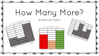 Analyzing Graphs (How Many More)