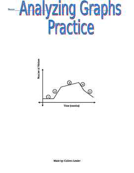 Analyzing Graphs Practice