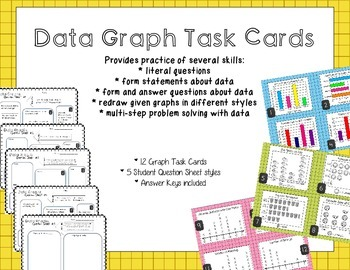 Analyzing Graphs and Data Task Cards Third Grade