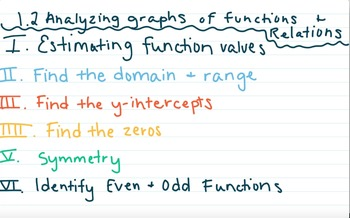 Analyzing Graphs of Relations and Functions